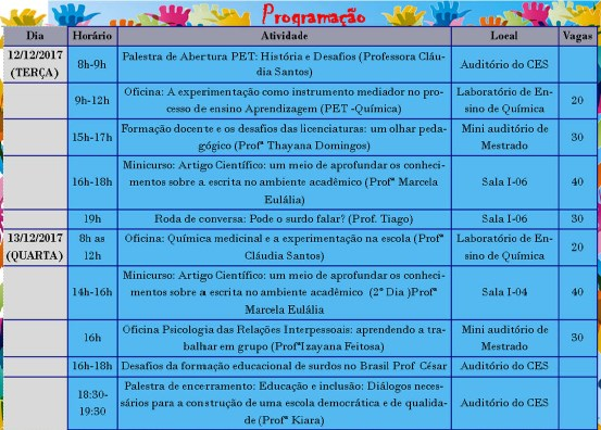 Programação do II Workshop do PET de Química do CES/UFCG